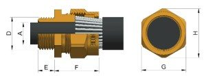 BICON-Prysmian-BWL-Indoor-Cable-Gland-Kit-KJ417-Series-Spec