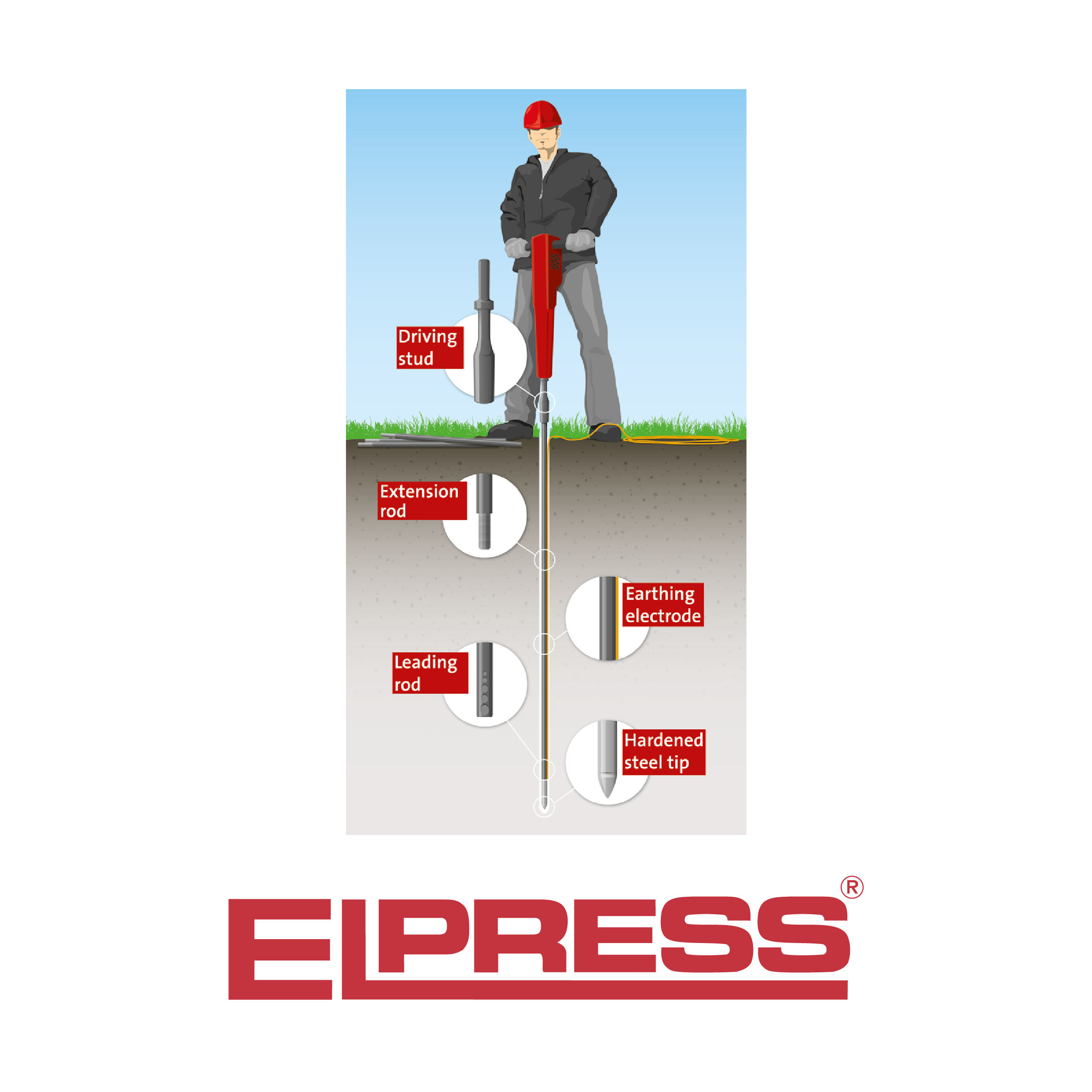 Elpress Deep Earthing System E Tech Components