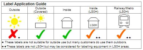 Endurance Traffolyte Engraved Labels