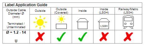2-Part Thermal Labels (L6/20T, L6/30T, L6/50T, L8/30T)
