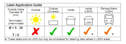 Silver Fox Prolab Wrap-Around Laser Labels (P05/2508L, P20/2520L)