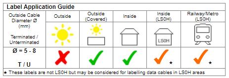 Prolab Wrap-Around Thermal Labels (PSA1/07/2512T, PSA1/08/2519T, PSA1/08/2524T)