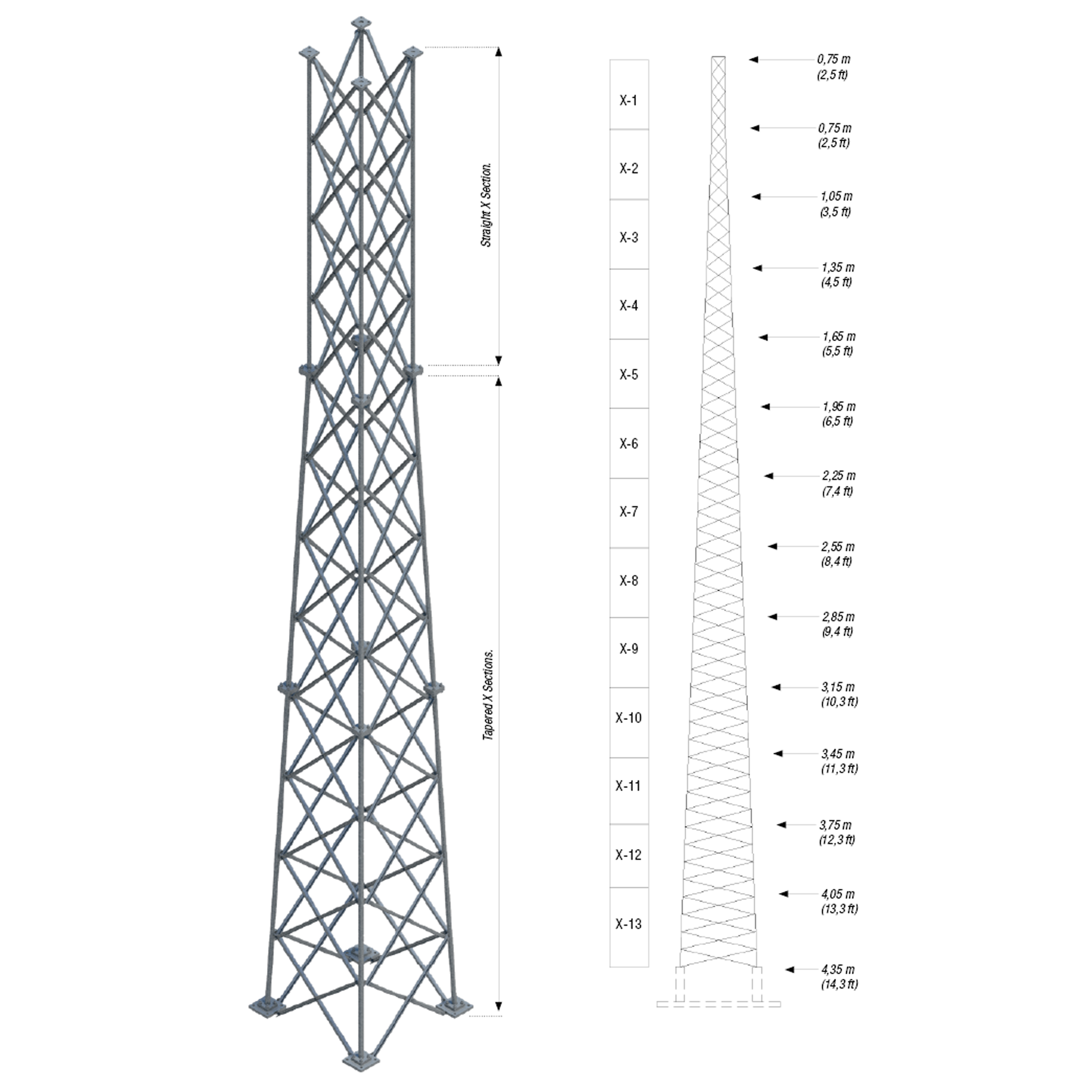 Masts & Towers